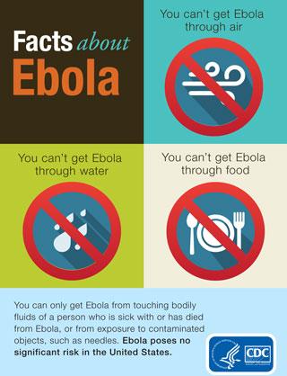 8/3/2014 CDC Ebola Infographic